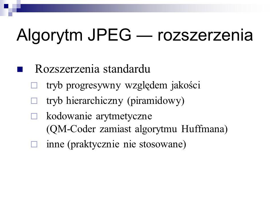 Algorytm JPEG ― rozszerzenia