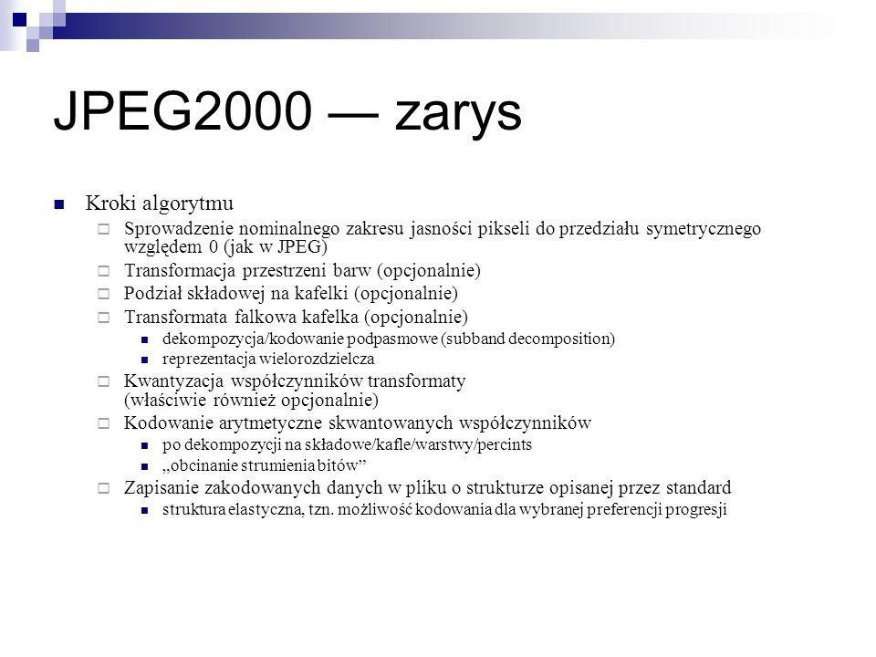 JPEG2000 ― zarys Kroki algorytmu