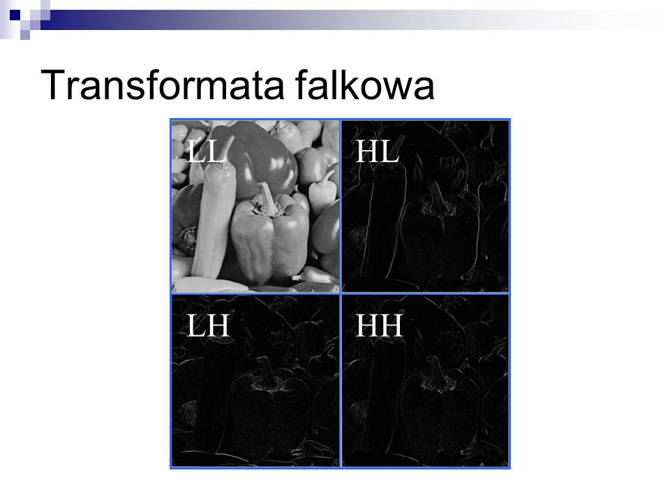 Transformata falkowa LL HL LH HH