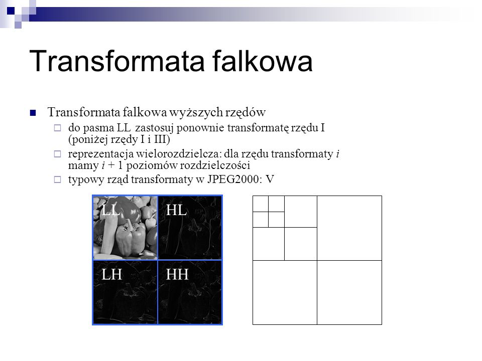 Transformata falkowa LL HL LH HH Transformata falkowa wyższych rzędów