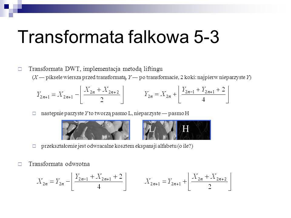 Transformata falkowa 5-3