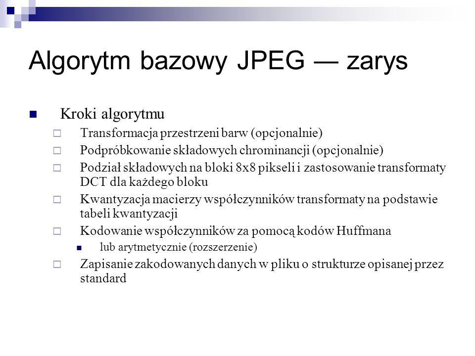 Algorytm bazowy JPEG ― zarys