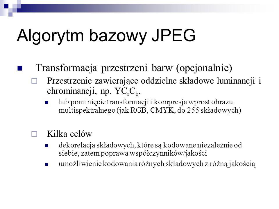 Algorytm bazowy JPEG Transformacja przestrzeni barw (opcjonalnie)