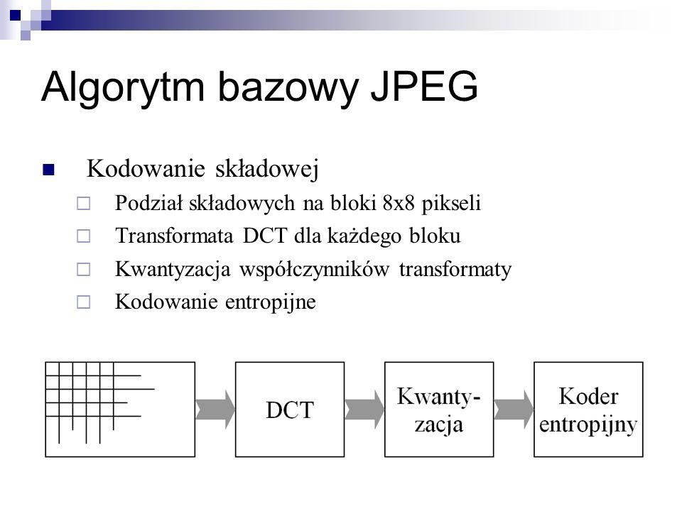 Algorytm bazowy JPEG Kodowanie składowej