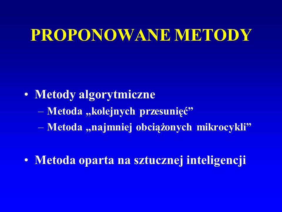 PROPONOWANE METODY Metody algorytmiczne
