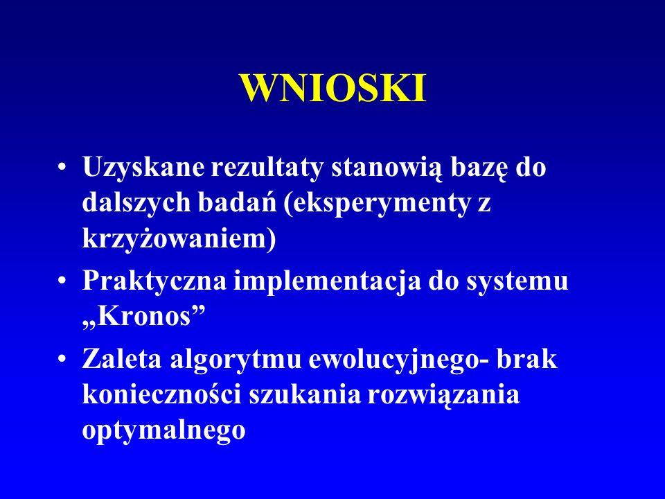 """WNIOSKI Uzyskane rezultaty stanowią bazę do dalszych badań (eksperymenty z krzyżowaniem) Praktyczna implementacja do systemu """"Kronos"""