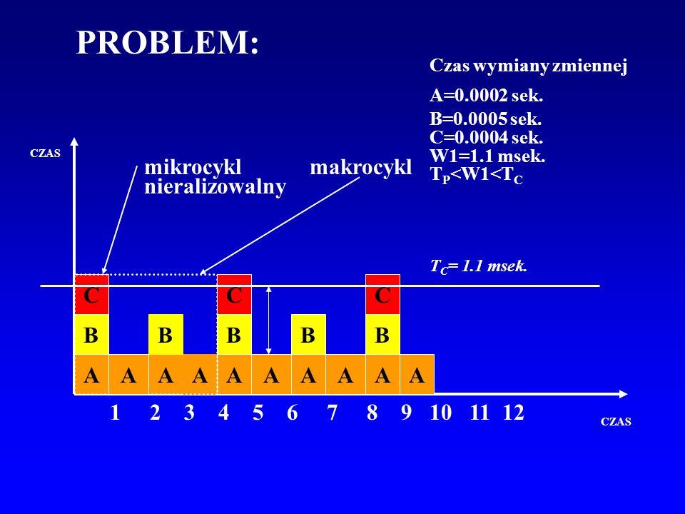 PROBLEM: mikrocykl nieralizowalny makrocykl C C C B B B B B A A A A A