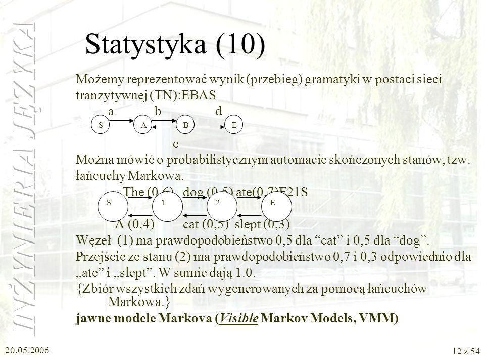 Statystyka (10) Możemy reprezentować wynik (przebieg) gramatyki w postaci sieci. tranzytywnej (TN):EBAS.