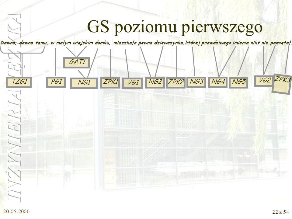 GS poziomu pierwszego TZG1 GAT1 NG2 ZPK2 NG4 VG2 ZPK3 PG1 NG1 NG3 NG5