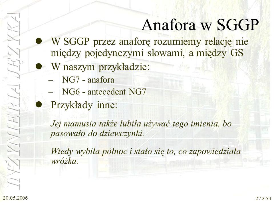 Anafora w SGGP W SGGP przez anaforę rozumiemy relację nie między pojedynczymi słowami, a między GS.