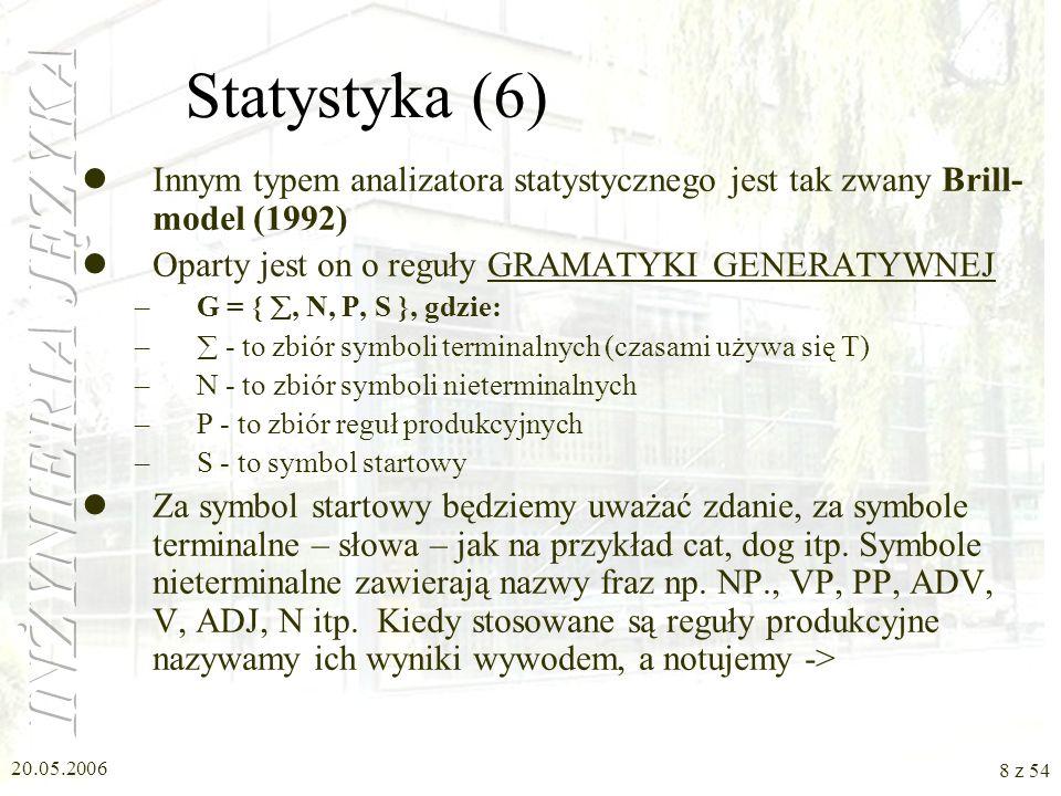 Statystyka (6) Innym typem analizatora statystycznego jest tak zwany Brill-model (1992) Oparty jest on o reguły GRAMATYKI GENERATYWNEJ.