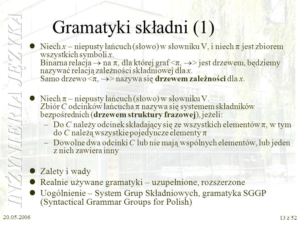 Gramatyki składni (1) Zalety i wady