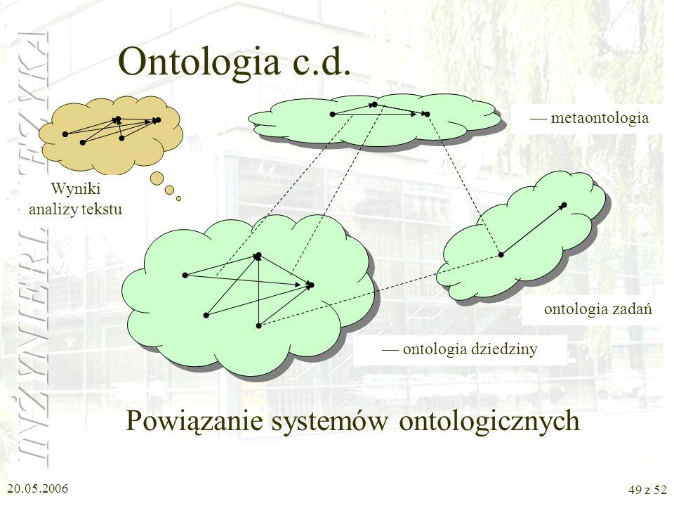 Powiązanie systemów ontologicznych