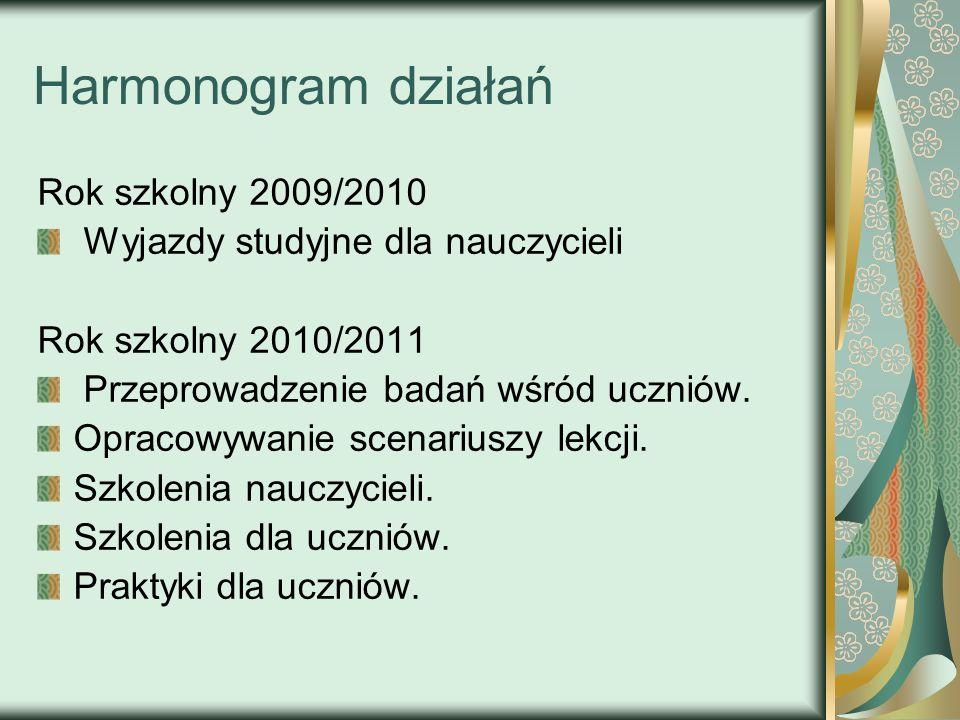 Harmonogram działań Rok szkolny 2009/2010
