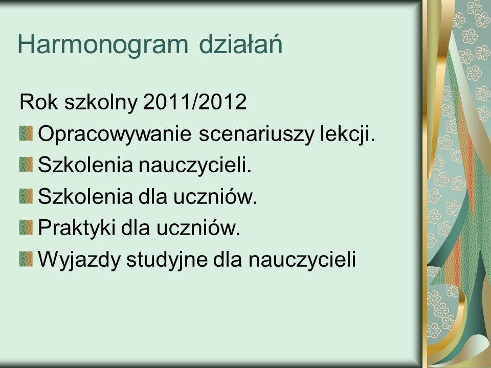Harmonogram działań Rok szkolny 2011/2012