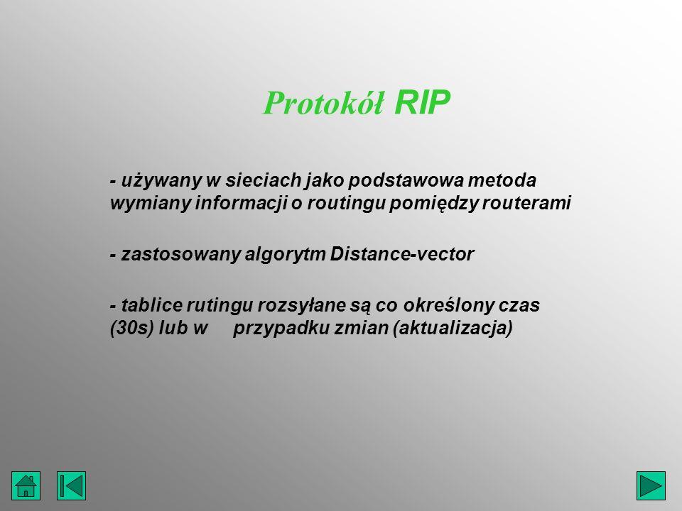 Protokół RIP - używany w sieciach jako podstawowa metoda wymiany informacji o routingu pomiędzy routerami.