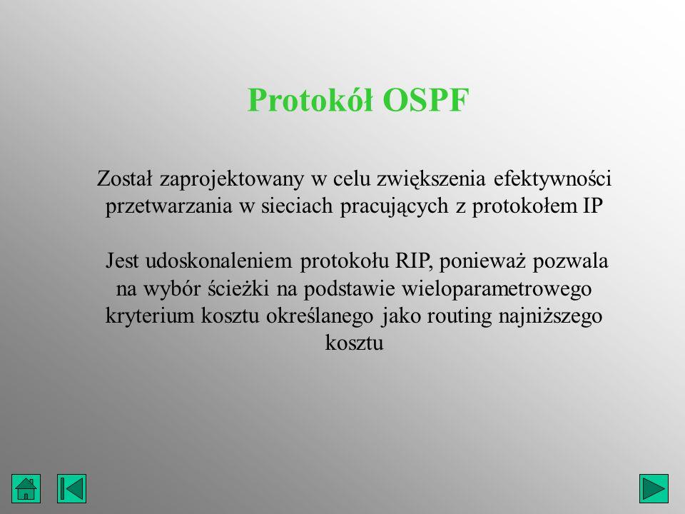 Protokół OSPF Został zaprojektowany w celu zwiększenia efektywności przetwarzania w sieciach pracujących z protokołem IP.