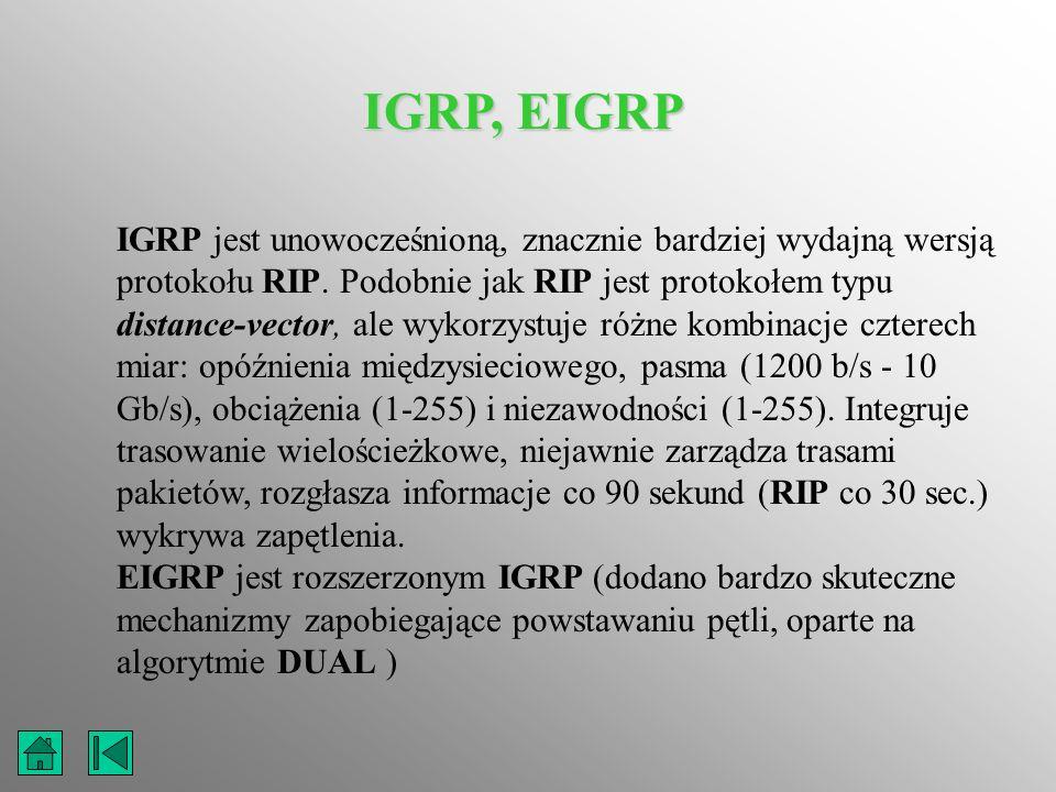 IGRP, EIGRP
