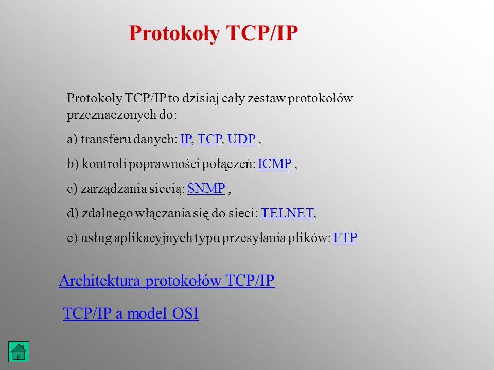 Protokoły TCP/IP Architektura protokołów TCP/IP TCP/IP a model OSI