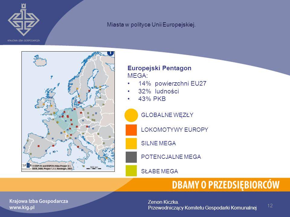 Europejski Pentagon MEGA: 14% powierzchni EU27 32% ludności 43% PKB
