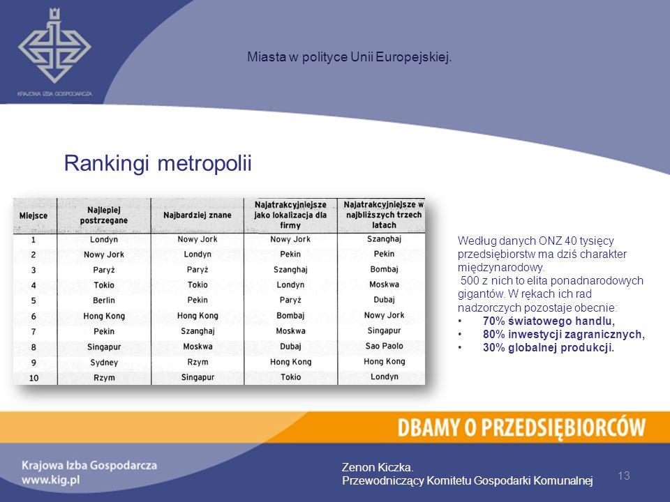 Rankingi metropolii Miasta w polityce Unii Europejskiej.