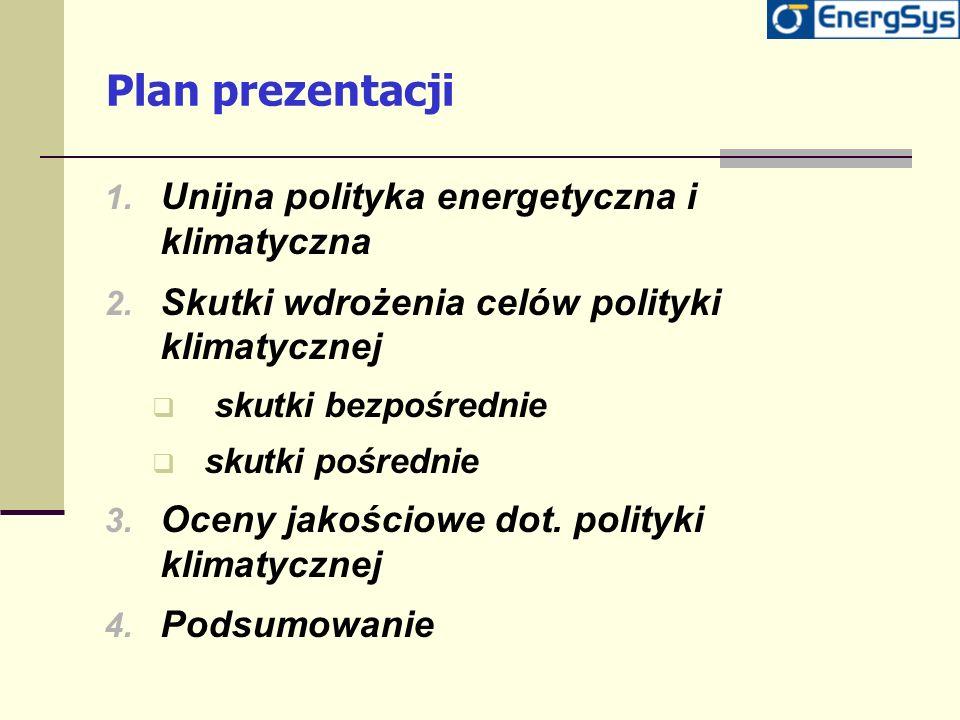 Plan prezentacji Unijna polityka energetyczna i klimatyczna