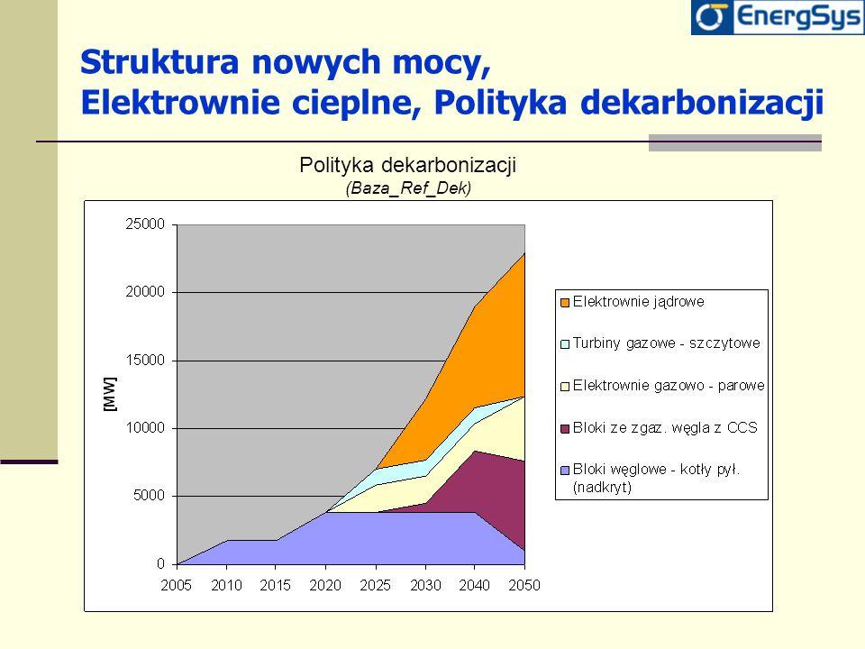 Struktura nowych mocy, Elektrownie cieplne, Polityka dekarbonizacji