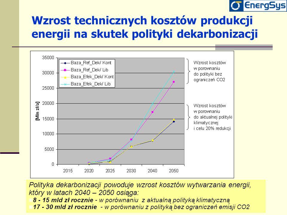 Wzrost technicznych kosztów produkcji energii na skutek polityki dekarbonizacji