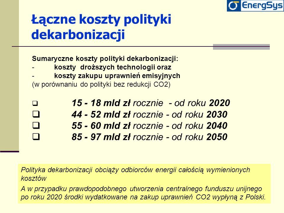 Łączne koszty polityki dekarbonizacji