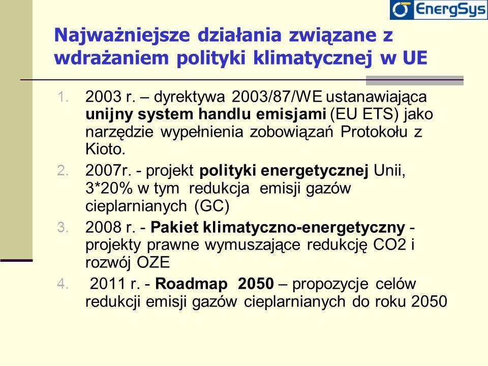 Najważniejsze działania związane z wdrażaniem polityki klimatycznej w UE