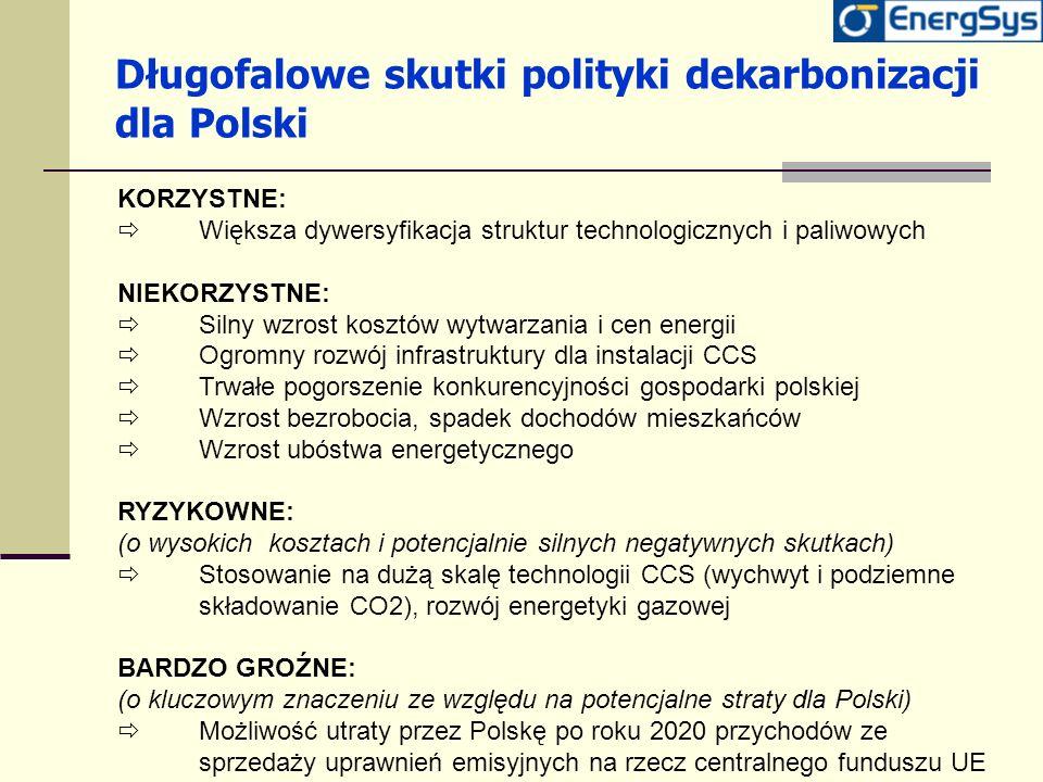Długofalowe skutki polityki dekarbonizacji dla Polski