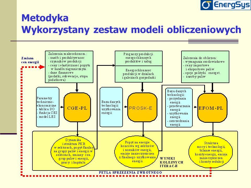 Metodyka Wykorzystany zestaw modeli obliczeniowych