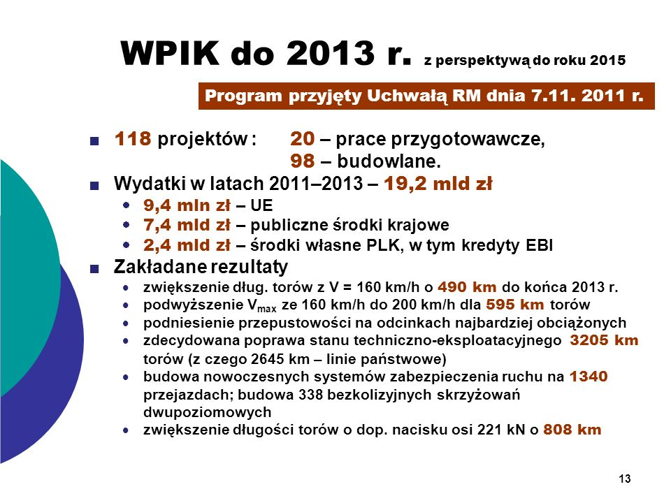 WPIK do 2013 r. z perspektywą do roku 2015
