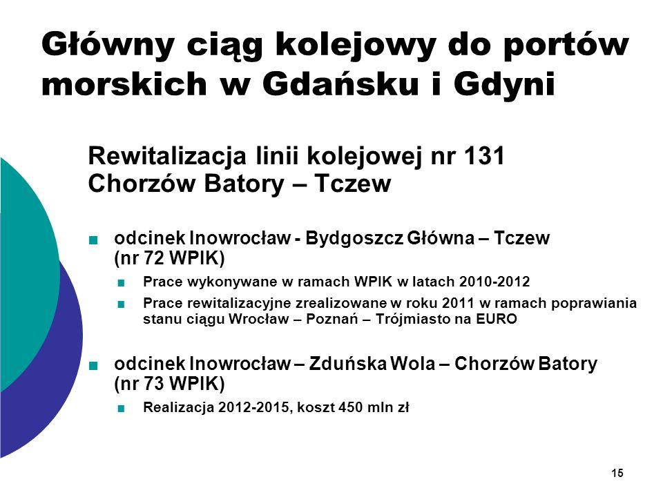 Główny ciąg kolejowy do portów morskich w Gdańsku i Gdyni
