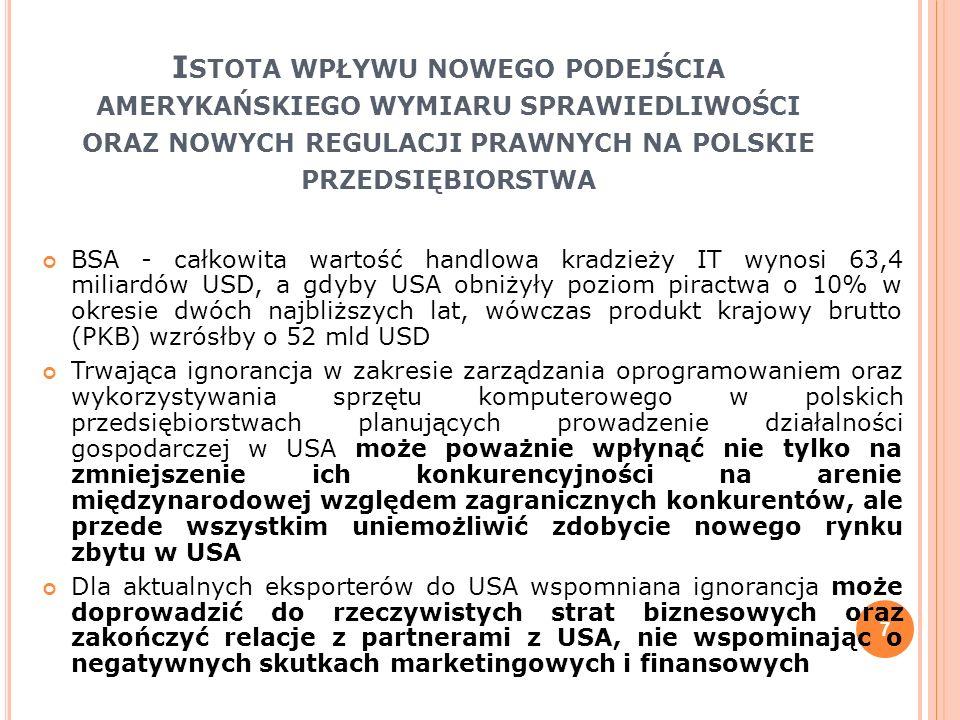 Istota wpływu nowego podejścia amerykańskiego wymiaru sprawiedliwości oraz nowych regulacji prawnych na polskie przedsiębiorstwa
