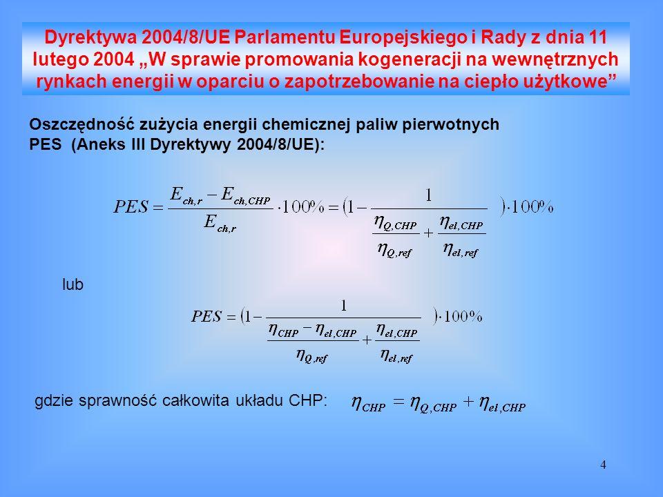 """Dyrektywa 2004/8/UE Parlamentu Europejskiego i Rady z dnia 11 lutego 2004 """"W sprawie promowania kogeneracji na wewnętrznych rynkach energii w oparciu o zapotrzebowanie na ciepło użytkowe"""