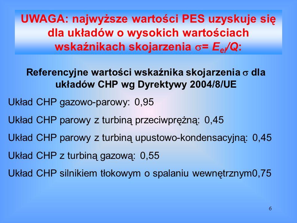 UWAGA: najwyższe wartości PES uzyskuje się dla układów o wysokich wartościach wskaźnikach skojarzenia = Eel/Q: