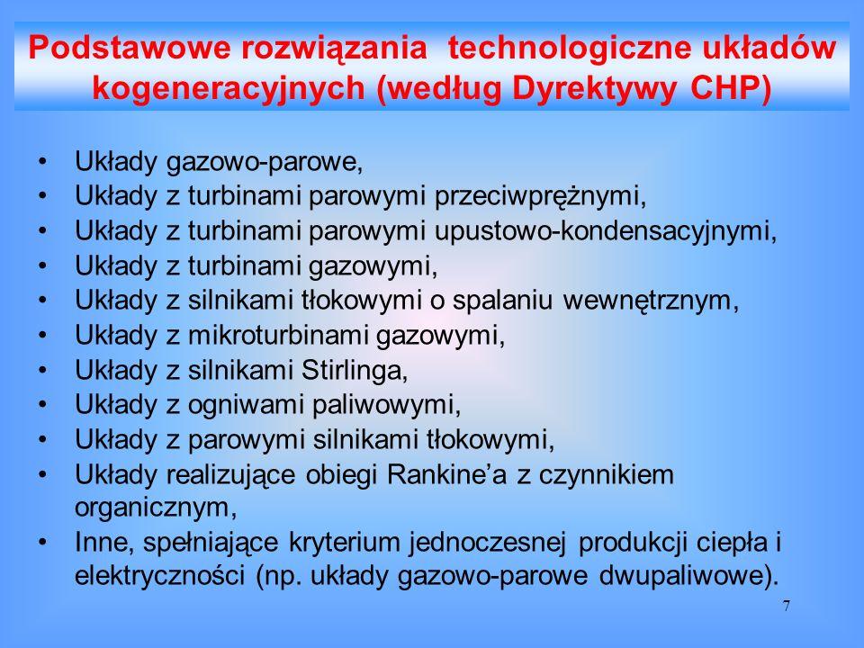 Podstawowe rozwiązania technologiczne układów kogeneracyjnych (według Dyrektywy CHP)
