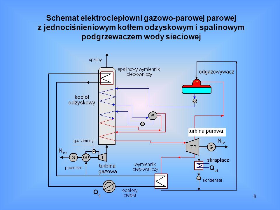 Schemat elektrociepłowni gazowo-parowej parowej z jednociśnieniowym kotłem odzyskowym i spalinowym podgrzewaczem wody sieciowej