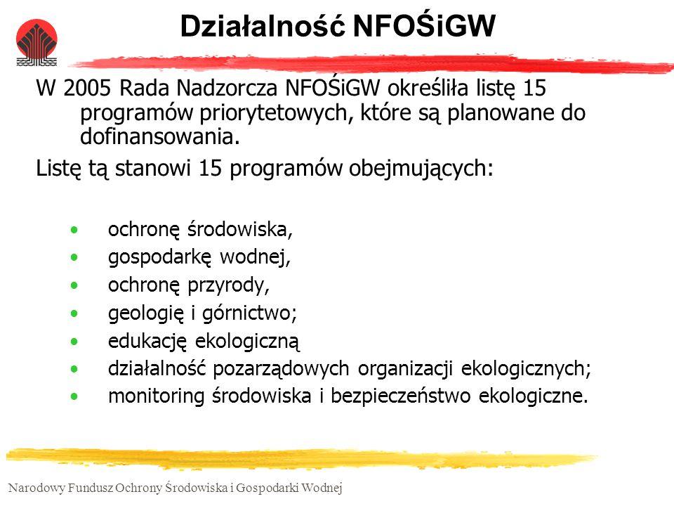 Działalność NFOŚiGW W 2005 Rada Nadzorcza NFOŚiGW określiła listę 15 programów priorytetowych, które są planowane do dofinansowania.