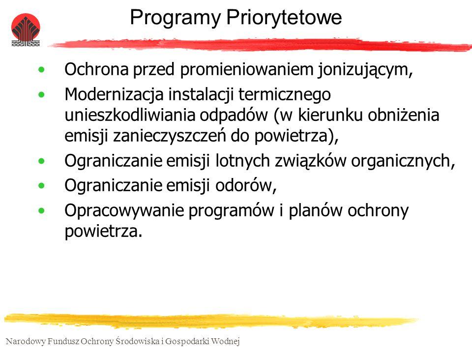 Programy Priorytetowe