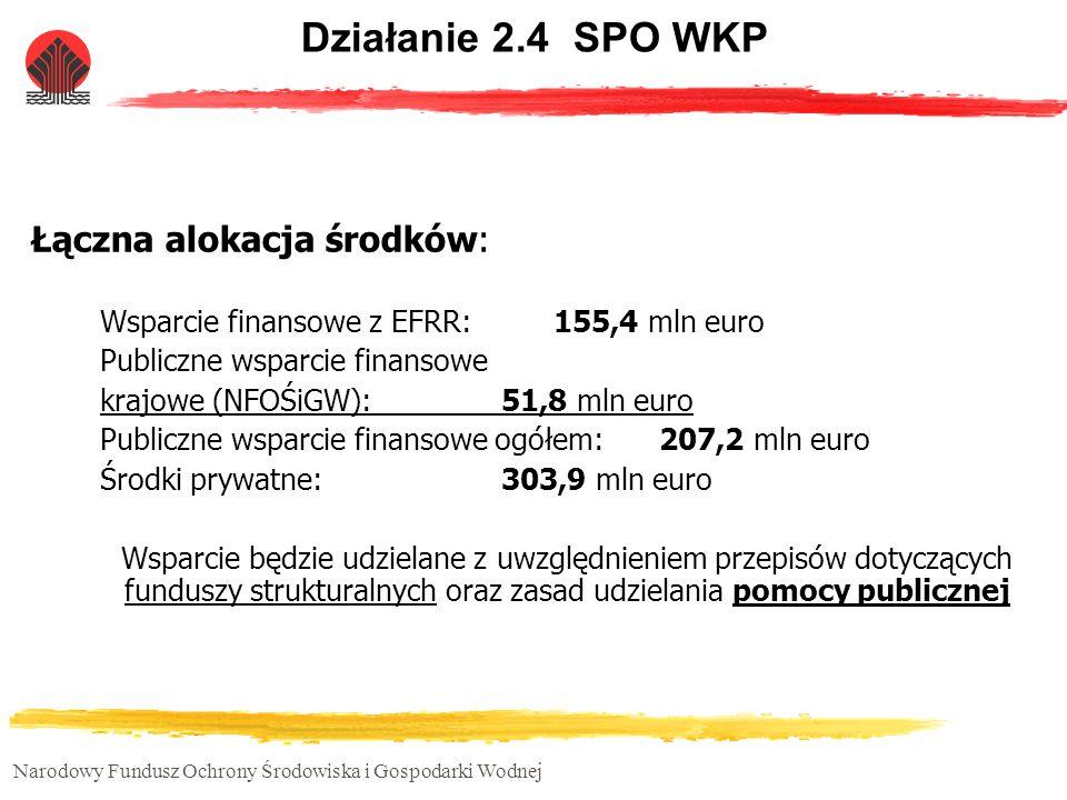 Działanie 2.4 SPO WKP Łączna alokacja środków: