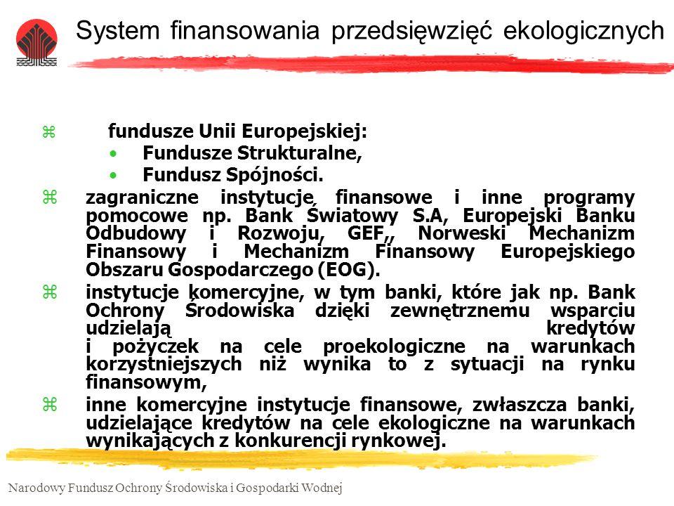 System finansowania przedsięwzięć ekologicznych