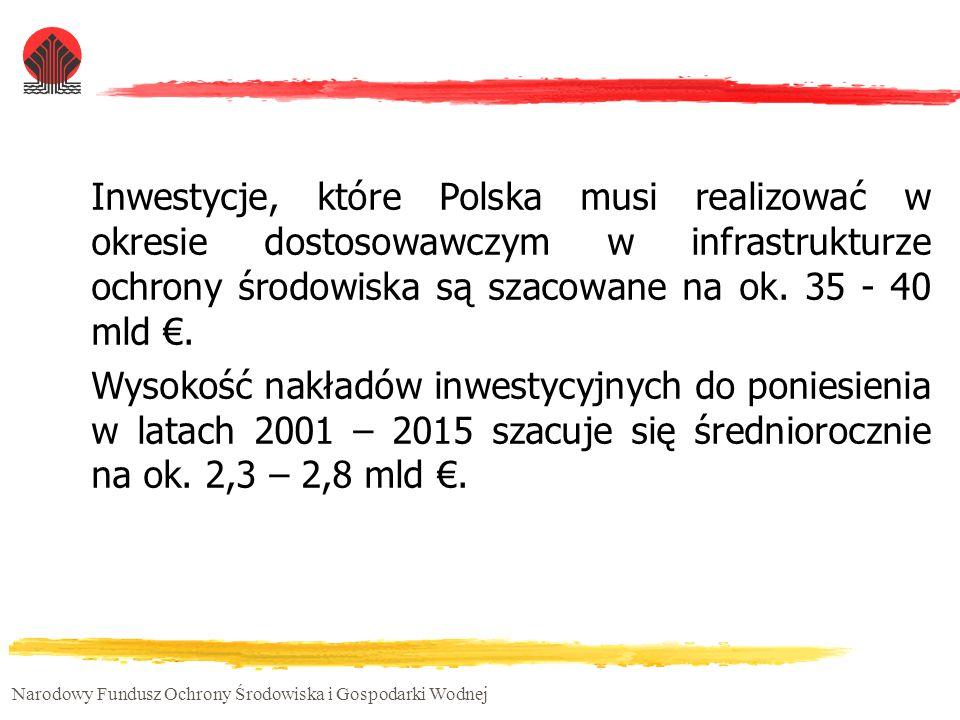 Inwestycje, które Polska musi realizować w okresie dostosowawczym w infrastrukturze ochrony środowiska są szacowane na ok. 35 - 40 mld €.
