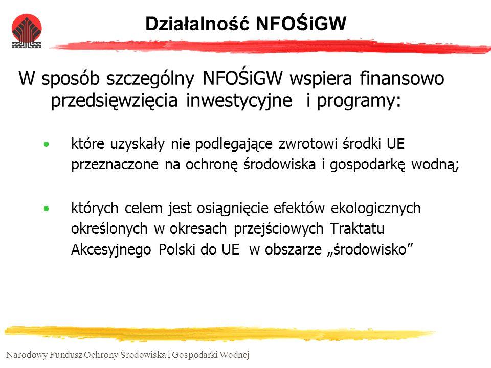 Działalność NFOŚiGW W sposób szczególny NFOŚiGW wspiera finansowo przedsięwzięcia inwestycyjne i programy: