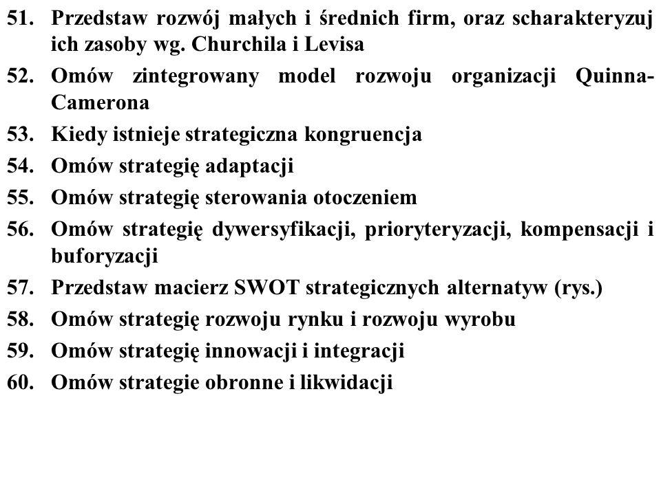 51. Przedstaw rozwój małych i średnich firm, oraz scharakteryzuj ich zasoby wg. Churchila i Levisa