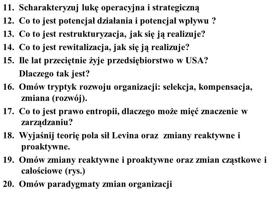 11. Scharakteryzuj lukę operacyjna i strategiczną