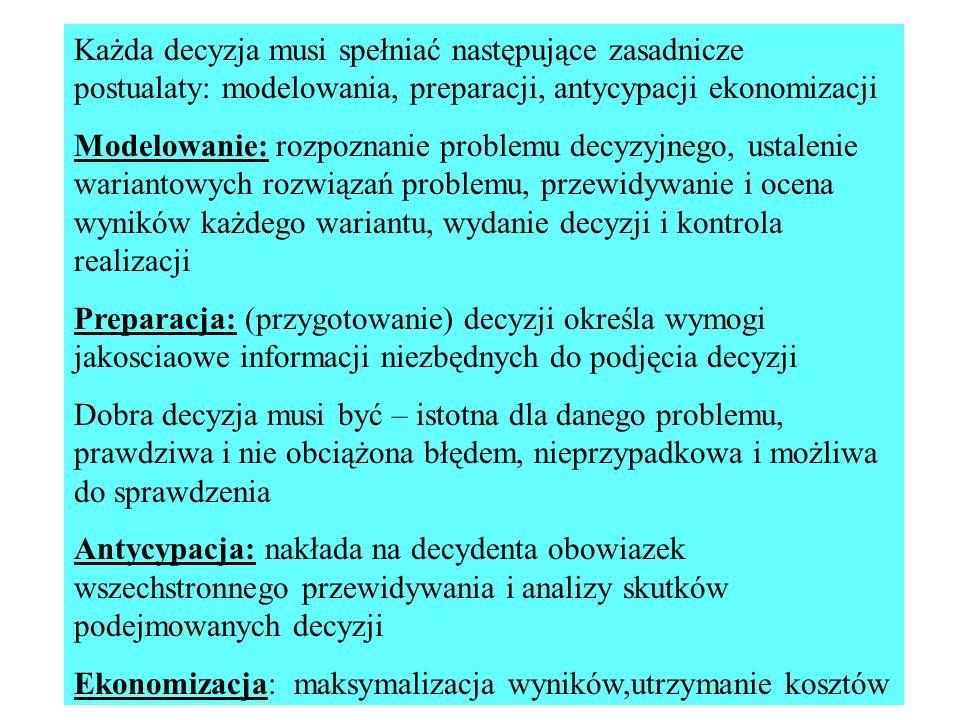Każda decyzja musi spełniać następujące zasadnicze postualaty: modelowania, preparacji, antycypacji ekonomizacji