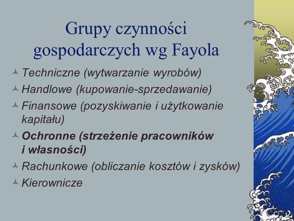 Grupy czynności gospodarczych wg Fayola