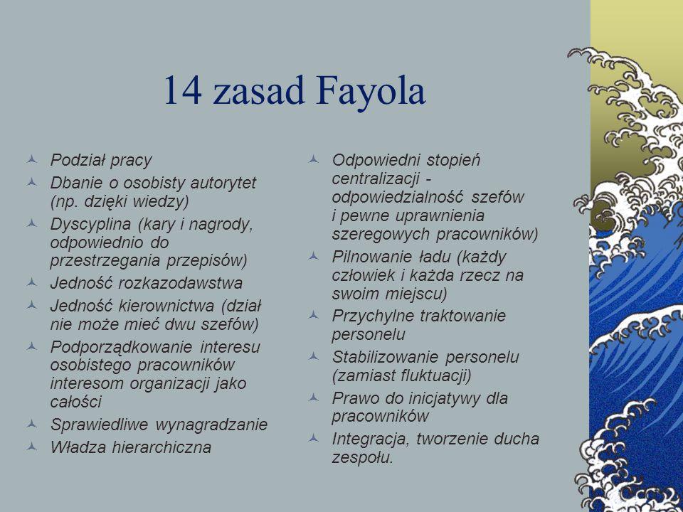 14 zasad Fayola Podział pracy